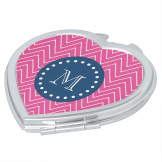 Navy Blue, Hot Pink Chevron Pattern, Your Monogram Travel Mirrors