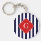 Navy Blue White Stripe Red Quatrefoil Monogram Key Ring