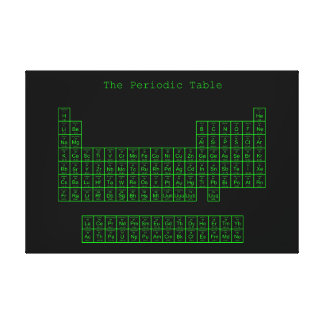 Neon Green and black Periodic Table Canvas Print