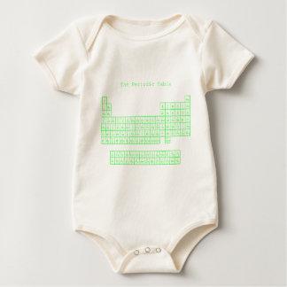 Neon Green Periodic Table Baby Bodysuit