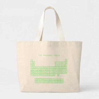 Neon Green Periodic Table Tote Bag