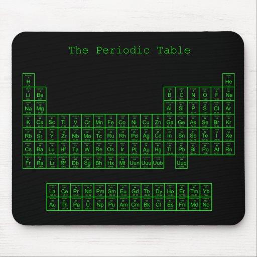 Periodic Table Desk Maton Green Periodic Table Mouse Pad Zazzle