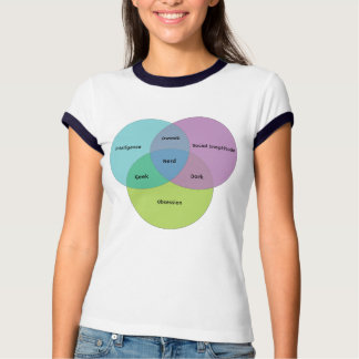 Nerd Venn Diagram T-shirt