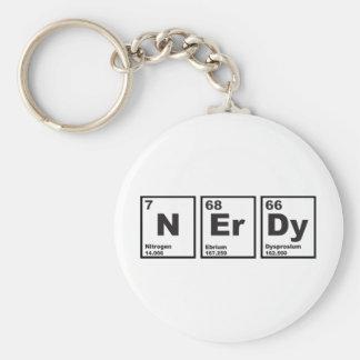 Nerdy Elements Basic Round Button Key Ring