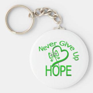 Never Give Up Hope Traumatic Brain Injury Basic Round Button Key Ring