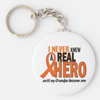 Never Knew A Hero 2 ORANGE (Grandpa) Basic Round Button Key Ring