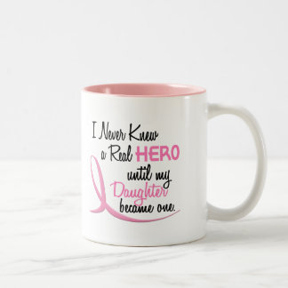 Never Knew A Real Hero 3 Daughter BREAST CANCER Two-Tone Coffee Mug