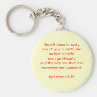 Nevertheless let everyone of you in particular ... basic round button key ring