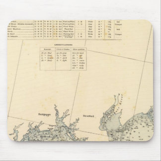 New Haven County Connecticut 2 Mouse Mat