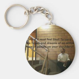 New Hope Basic Round Button Key Ring