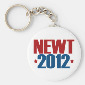 NEWT 2012 BASIC ROUND BUTTON KEY RING