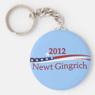 Newt Gingrich Keychain