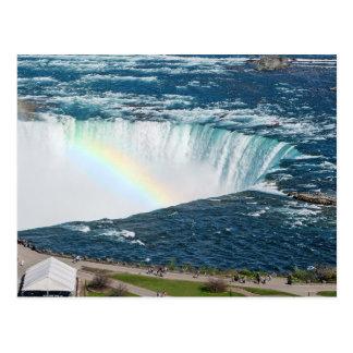 Niagara Falls Post Card