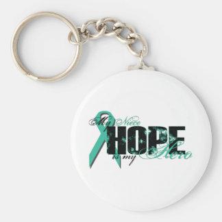 Niece My Hero - Ovarian Hope Basic Round Button Key Ring