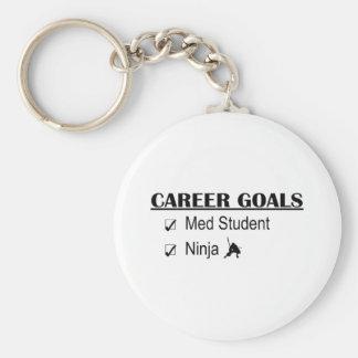 Ninja Career Goals - Med Student Key Ring