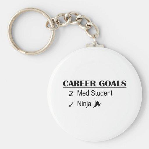Ninja Career Goals - Med Student Key Chains