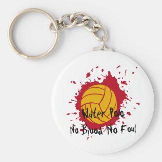 No Blood No Foul Basic Round Button Key Ring