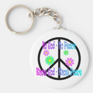 No God No Peace, Know God Know Peace gift Key Ring