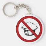NO Muffin Tops! Funny Fat Joke
