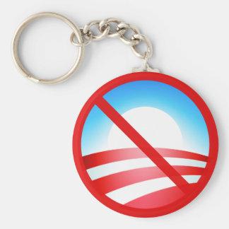 No Obama 2012 Keychains