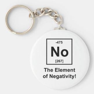 No, The Element of Negativity Basic Round Button Key Ring