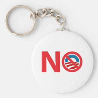 NObama Anti Obama Sign Keychain