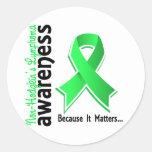 Non-Hodgkin's Lymphoma Awareness 5 Round Stickers
