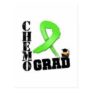 Non-Hodgkins Lymphoma Chemo Grad Postcard