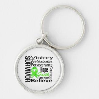 Non-Hodgkins Lymphoma Survivor Collage Keychains