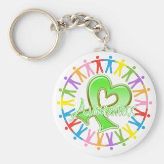 Non-Hodgkins Lymphoma Unite in Awareness Key Chains