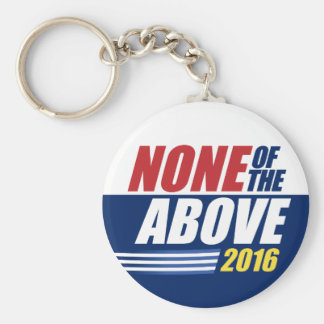 None of the Above. 2016. keychain