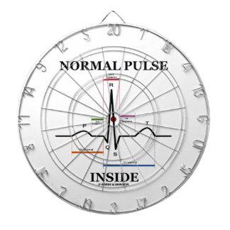 Normal Pulse Inside (ECG/EKG Electrocardiogram) Dart Boards