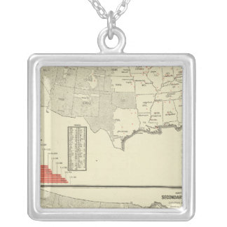 Normal schools and Secondary instruction Silver Plated Necklace