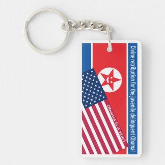 North Korea ranting Single-Sided Rectangular Acrylic Keychain