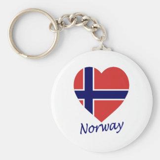 Norway Flag Heart Key Ring