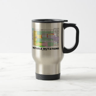 Notable Mutations (Genetics Amino Acids) Stainless Steel Travel Mug