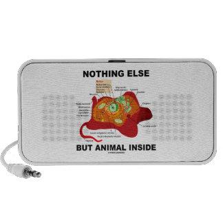 Nothing Else But Animal Inside Eukaryotic Cell Mini Speakers