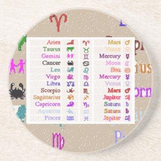 NOVINO Zodiac Beverage Coasters
