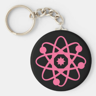 Nuclear Goods Basic Round Button Key Ring