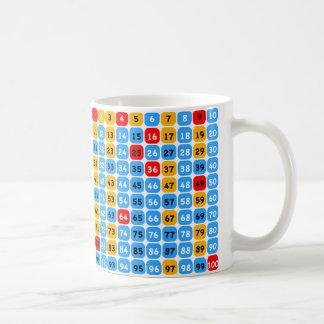 Number Square Mug