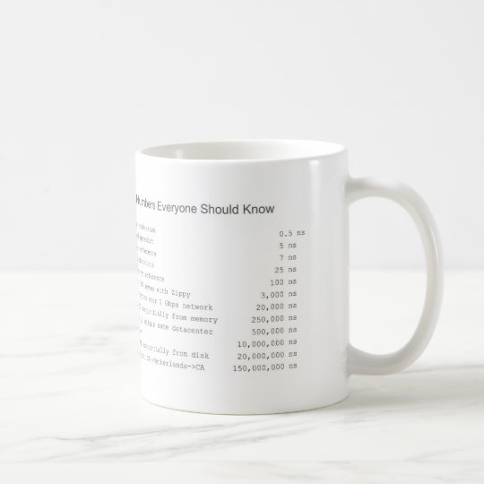 Numbers Every Developer Should Know Coffee Mug