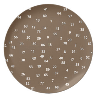 Numbers (+white/s) plate