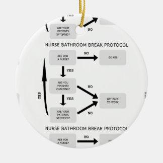 NURSE BATHROOM BREAK PROTOCOL CHRISTMAS ORNAMENT
