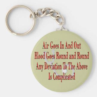 Nurse/Respiratory Therapist Gifts Basic Round Button Key Ring