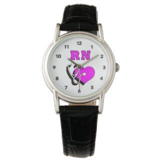 Nurse RN Care Watch