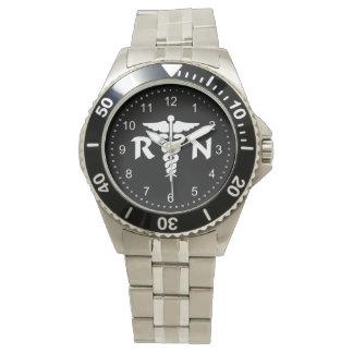 Nursing RN Watch