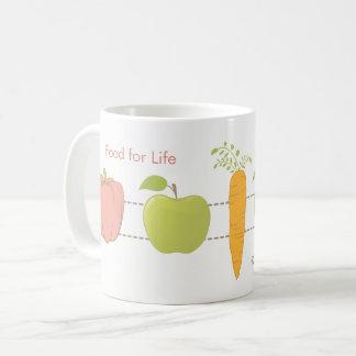 Nutritionist, Dietician, or Vegetarian Good Foods Coffee Mug
