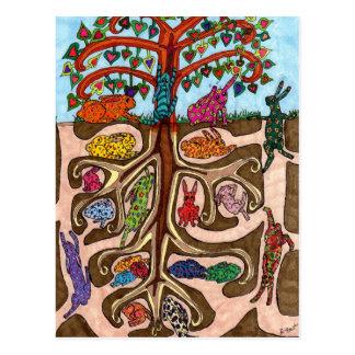 Oaxacan Bunny Tree of Life Postcard