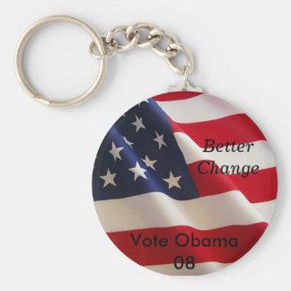 Obama Key ring