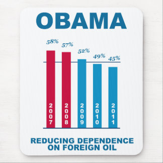 Obama Oil Independence Graph Mouse Pad